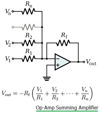 Op-Amp summing amplifier
