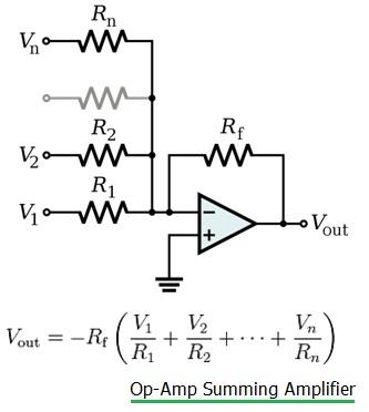 Op-Amp summing amplifier