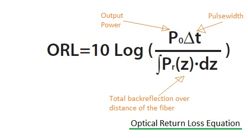 Optical Return Loss ORL Equation