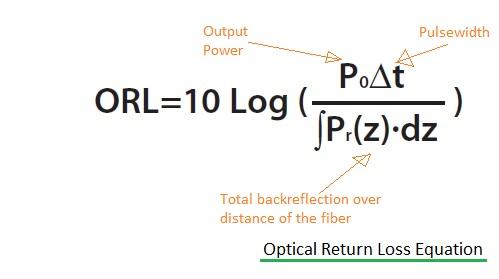 Optical Return Loss ORL Equation