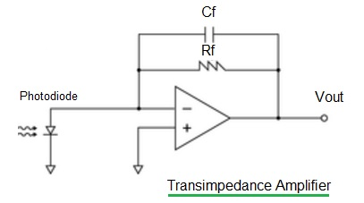 Optical Transimpedance Amplifier