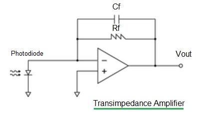 Optical Transimpedance Amplifier