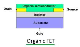 Organic FET,Organic Field Effect Transistor