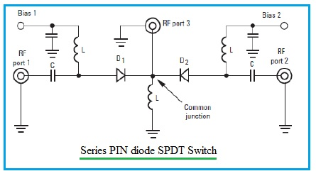 PIN diode SPDT switch