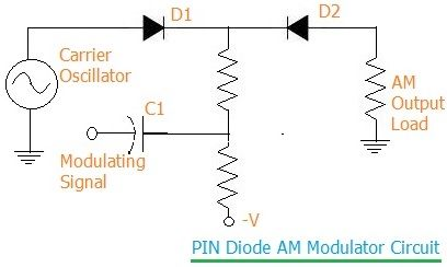 PIN diode modulator circuit