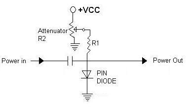 RF attenuator,PIN diode based
