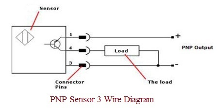 pnp sensor wire diagram data wiring diagram Proximity Sensor Wiring Diagram