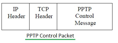 PPTP control packet