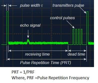 PRF vs PRT converter