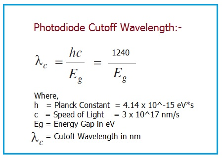 Photodiode Cutoff Wavelength Equation,formula