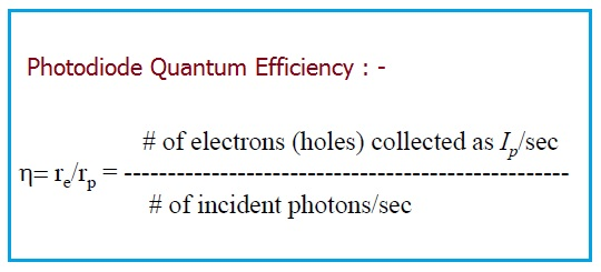Photodiode Quantum Efficiency equation,Photodiode Quantum Efficiency formula