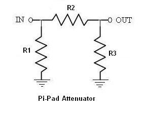 Pi attenuator pad