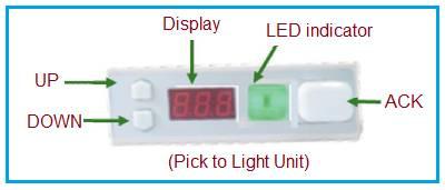 Pick to Light Unit