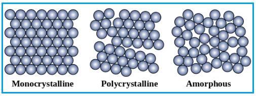 Polycrystalline Silicon