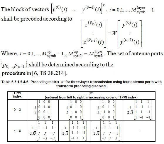 Precoding matrix for antenna ports