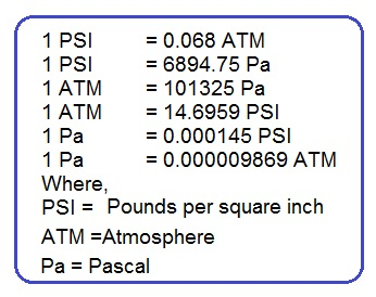 Pressure unit PSI vs ATM vs Pa conversions Formula