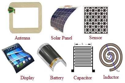 Printed Electronics Components