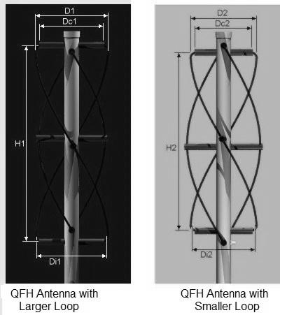 QFH Antenna, Quadrifilar Helix Antenna