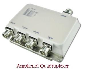 RF Quadruplexe
