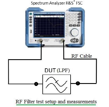 RF Filter test setup