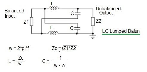 RF LC Balun Formula