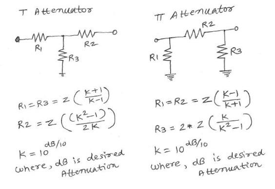 rf pad formula