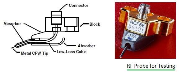 RF probe for RF Wafer Testing
