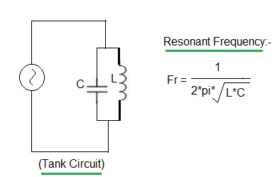 RF tank circuit frequency resonance formula