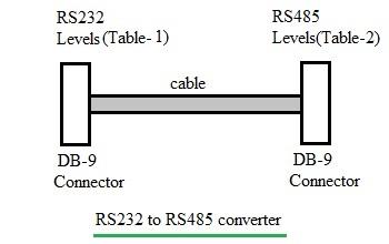lorex camera wiring diagram single phase wiring diagram