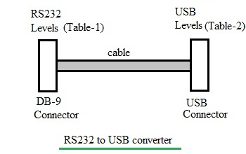 Rs 232 Interface Connector also 56548 moreover 45193802 Thr9 Ex Thr9 Ex Accessory Catalogue 1ere Page Thr9 Ex together with Digital Tv Reception 3276393 further Vector Black Wireless Icons Set 156527291. on usb gps antenna