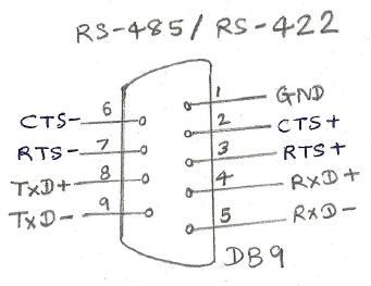 Rs422 Interface Rs422 Pin Diagram