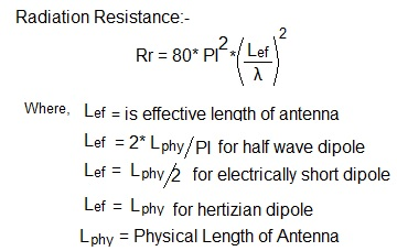 Dipole antenna calculator radiation resistance calculator radiation resistance equation greentooth Gallery
