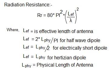 Radiation Resistance Equation