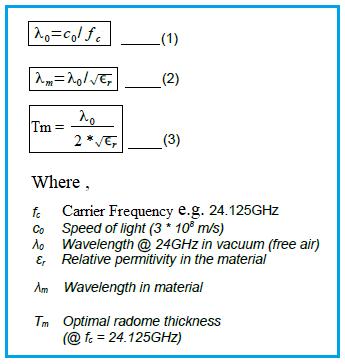 Radome thickness calculation formula