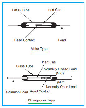 Reed Switch structures