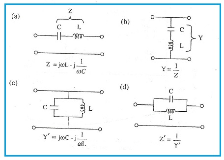 Resonant circuit types