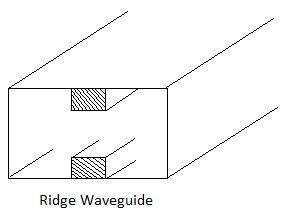 Ridge Waveguide
