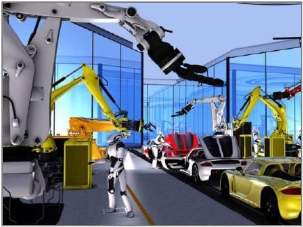 Robotics in Car Manufacturing