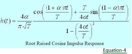 Root Raised Cosine FIR Filter Impulse Response