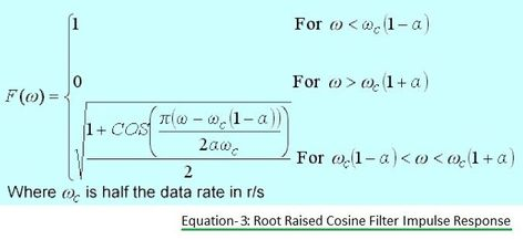 Root Raised Cosine Filter Impulse Response