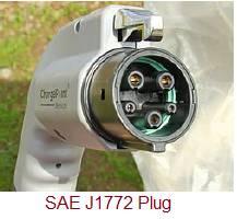 SAE J1772 Plug