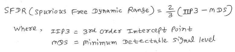 SFDR,Spurious Free Dynamic Range equation