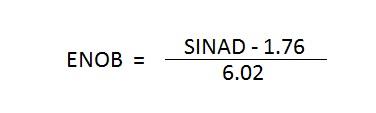 SINAD vs ENOB converter