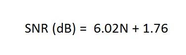 SNR vs Resolution converter