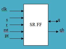 SR flipflop symbol