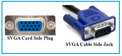 SVGA connector