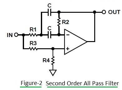 Second Order All-Pass Filter