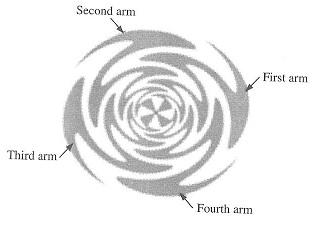 Sinuous antenna