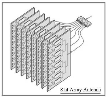 Slat Array Antenna