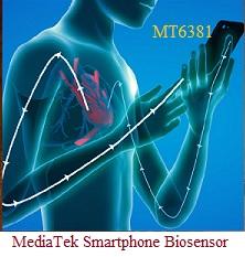 Smartphone Biosensor